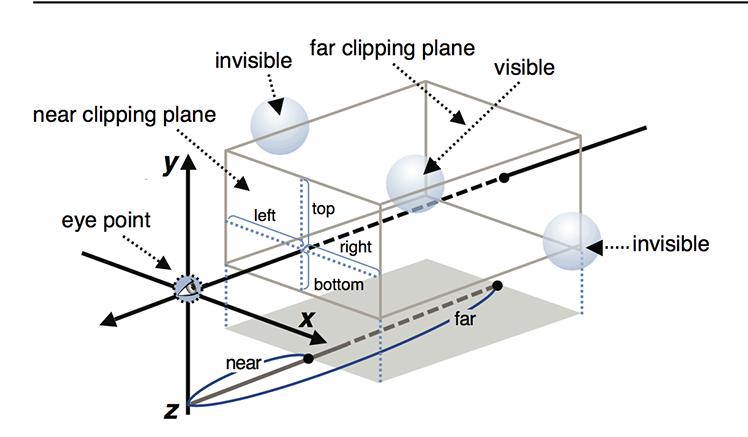 WebGL 基础知识| 百度EUX